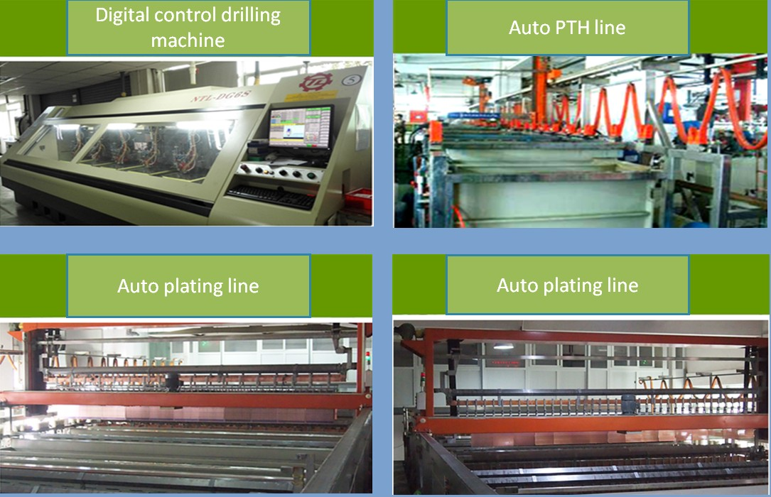 High quality Multilayer PCB manufacturer in China