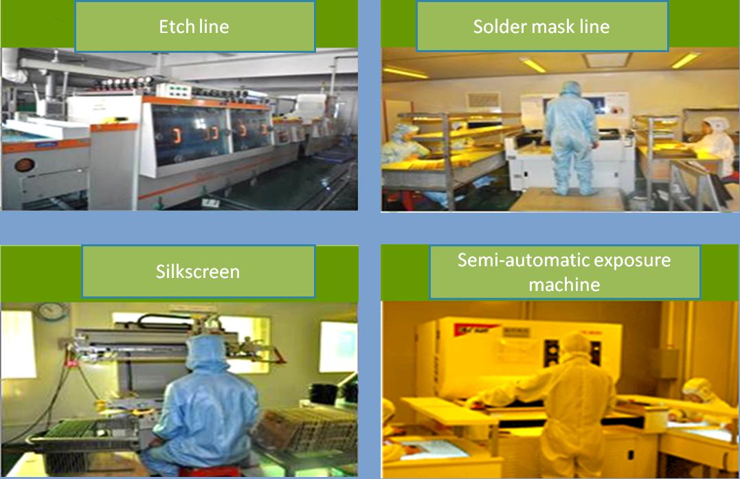 PCB Manufacturing Company, PCB Supplier